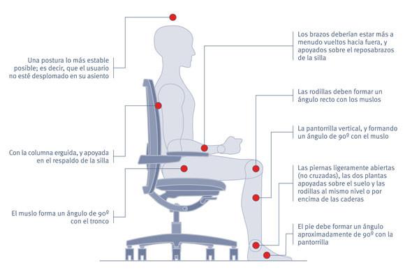 Como ajustar correctamente una silla de oficina for Recomendaciones ergonomicas para trabajo en oficina