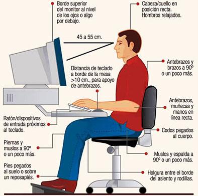 C mo sentarse bien en la oficina for Como es una oficina